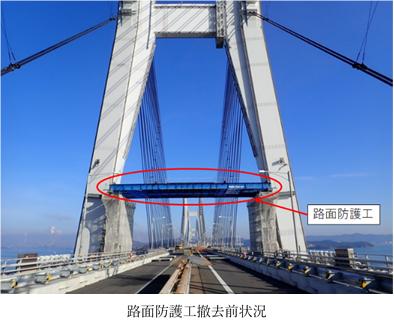 大橋 通行止め 瀬戸 瀬戸大橋開通20年 年間利用者800万人