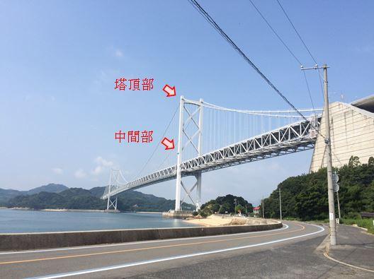 因島大橋の航空障害灯設置位置