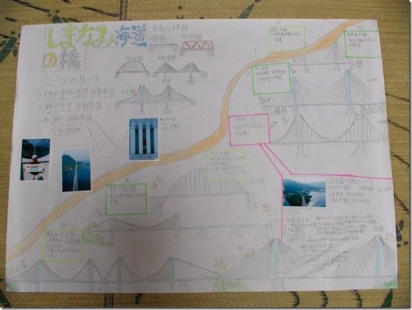 「しまなみ海道の橋」