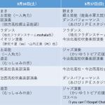 来島海峡SAリニューアルオープン記念 ステージイベントスケジュール